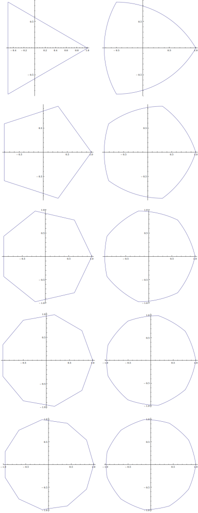 Regular and Reuleaux Polygons, 3-11