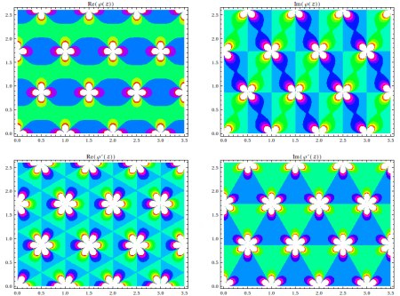 equianharmonic Weierstrass elliptic functions, contour plots