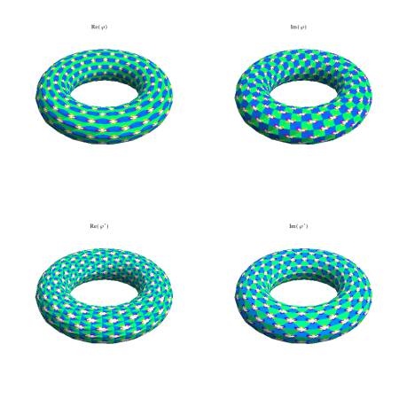equianharmonic Weierstrass elliptic functions, torus embedding